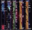 Les différentes échelles du temps